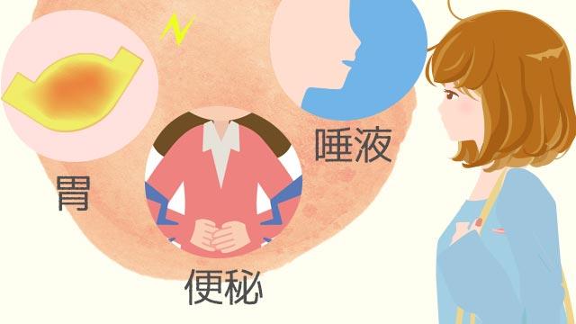 ストレスの口臭は胃/便秘/唾液がカギ!原因別改善方法